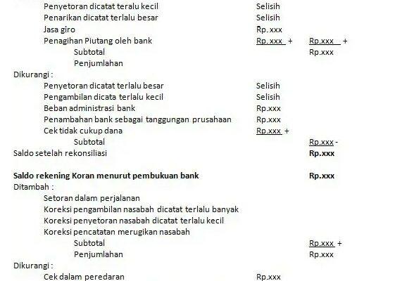Pengertian-Rekonsiliasi-Bank,-Tujuan,-Fungsi,-Komponen-dan-Bentuk